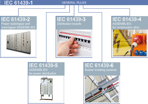 en_61439 x_gb faq about energy efficiency and power safety socomec com socomec atys 3s wiring diagram at virtualis.co